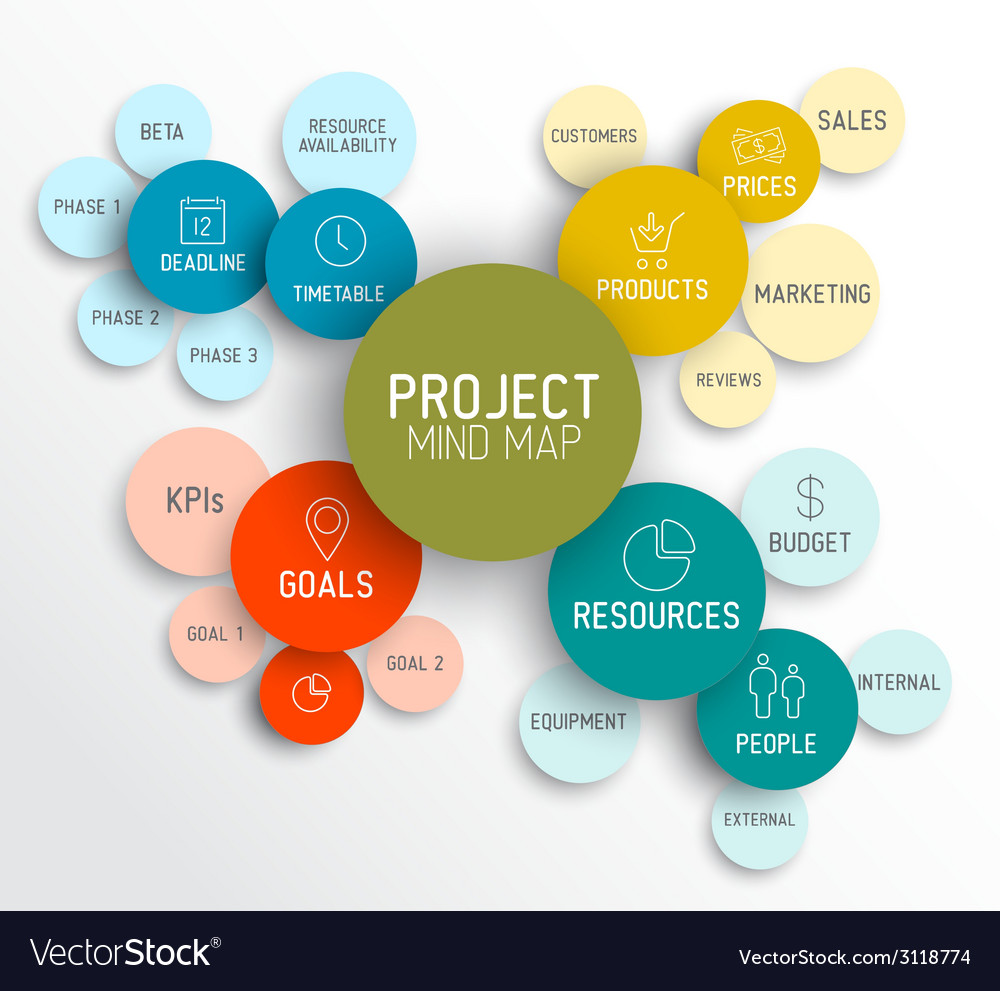 Project management mind map scheme diagram vector | Price: 1 Credit (USD $1)