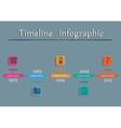 Timeline infographic - phone evolution design vector