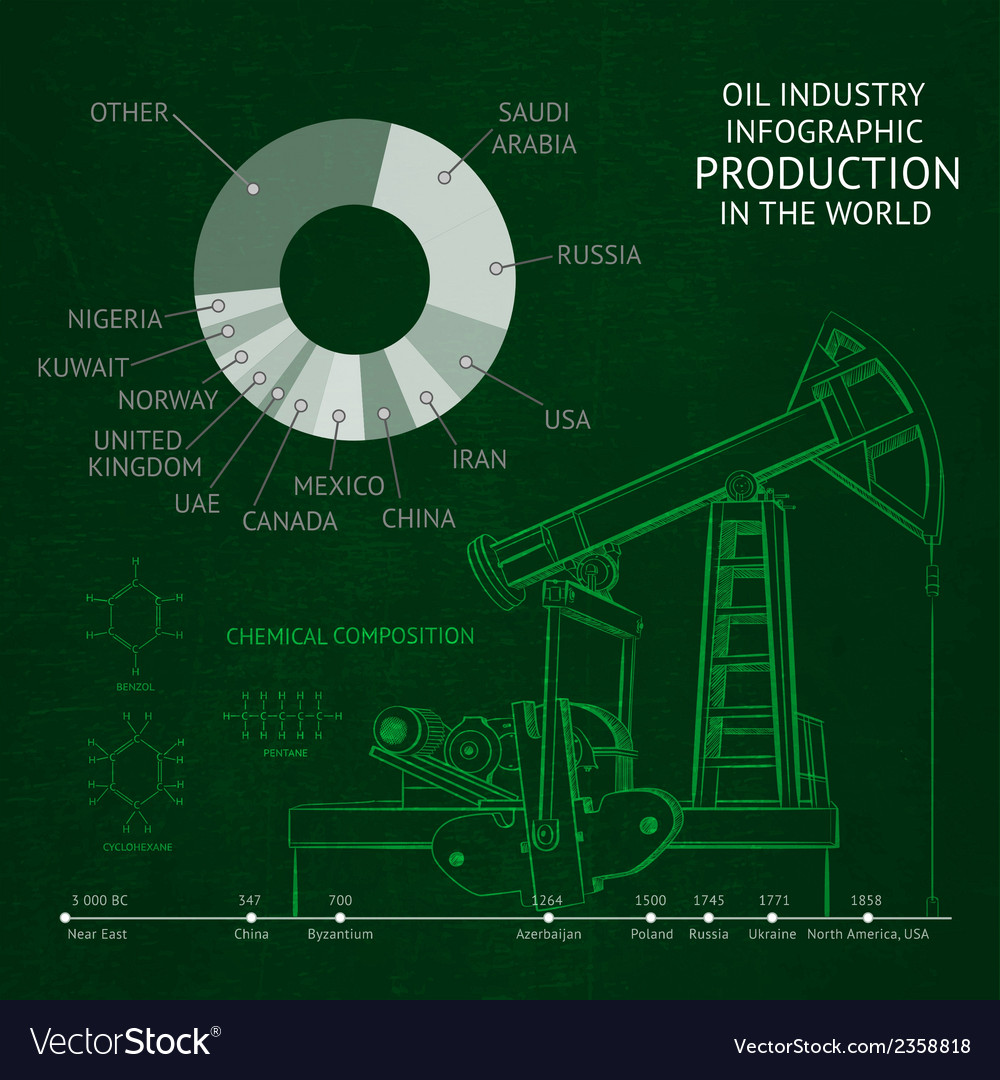 Oil derrick infographic vector | Price: 1 Credit (USD $1)