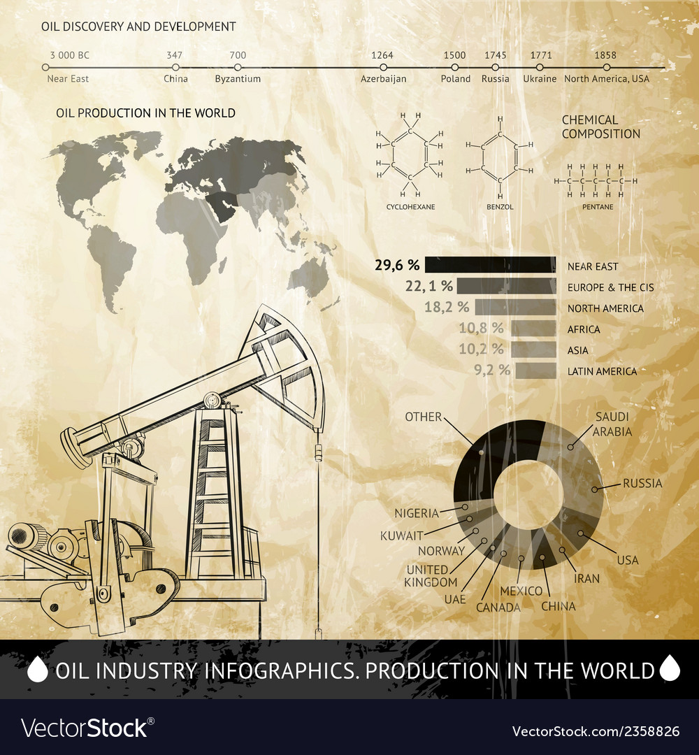 Oil infographic vector | Price: 1 Credit (USD $1)