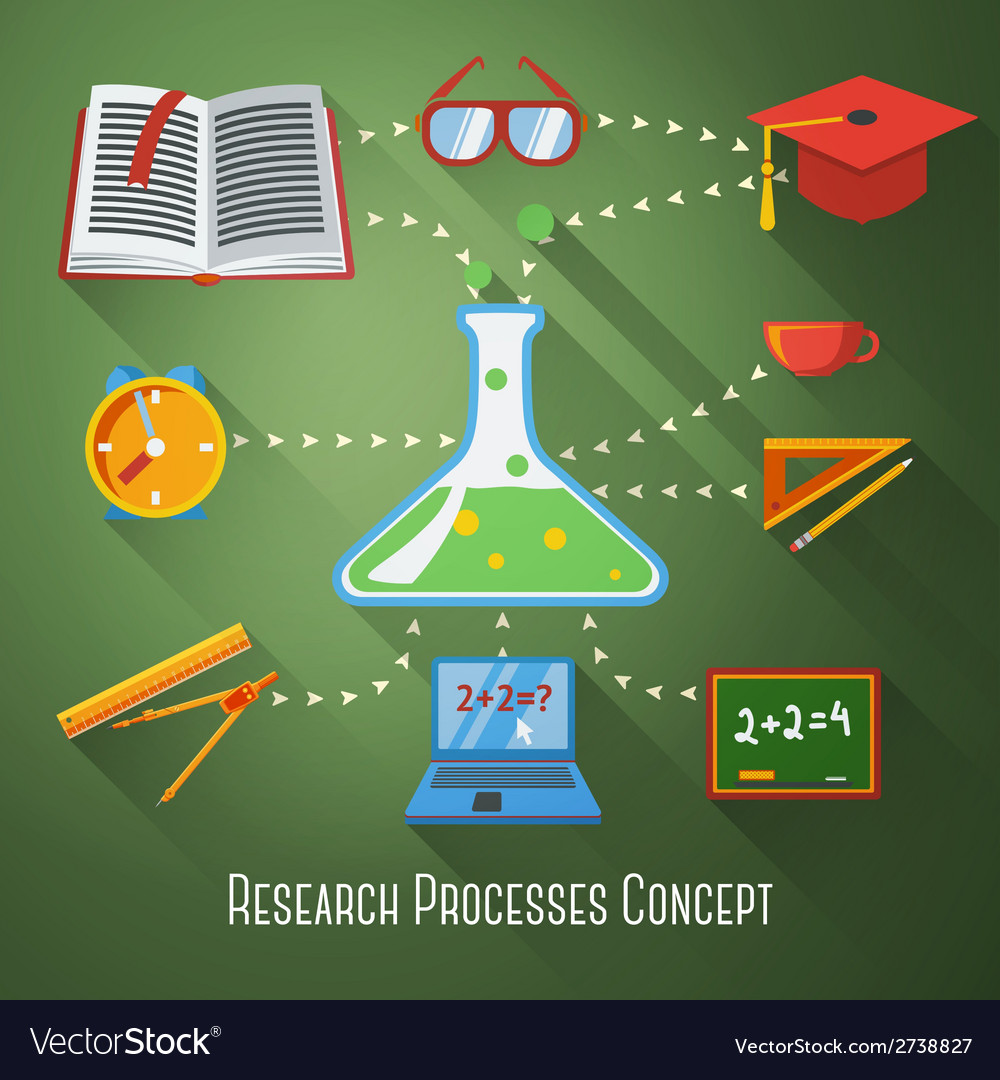 Flat concept of research education processes with vector | Price: 1 Credit (USD $1)