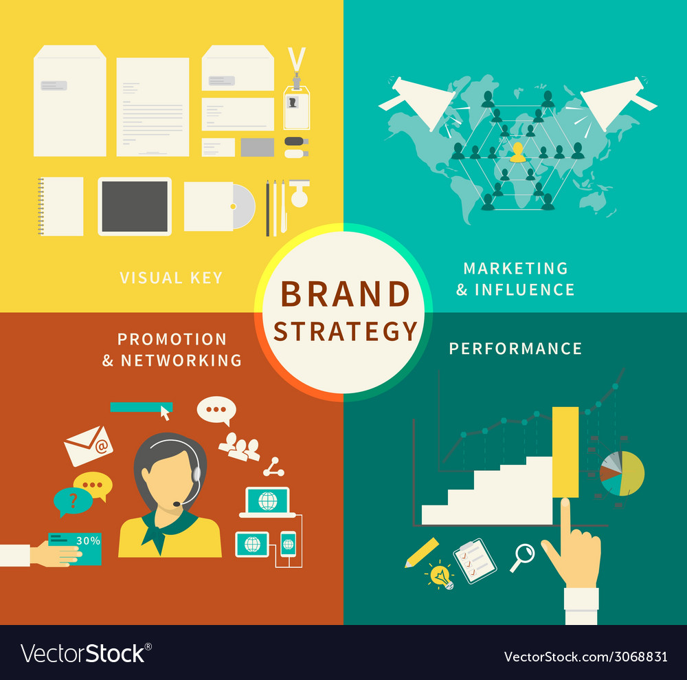 Infographic of brand strategy - four items vector | Price: 1 Credit (USD $1)