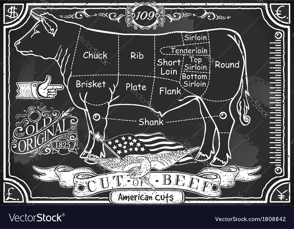 Vintage blackboard of american cut of beef vector | Price: 1 Credit (USD $1)