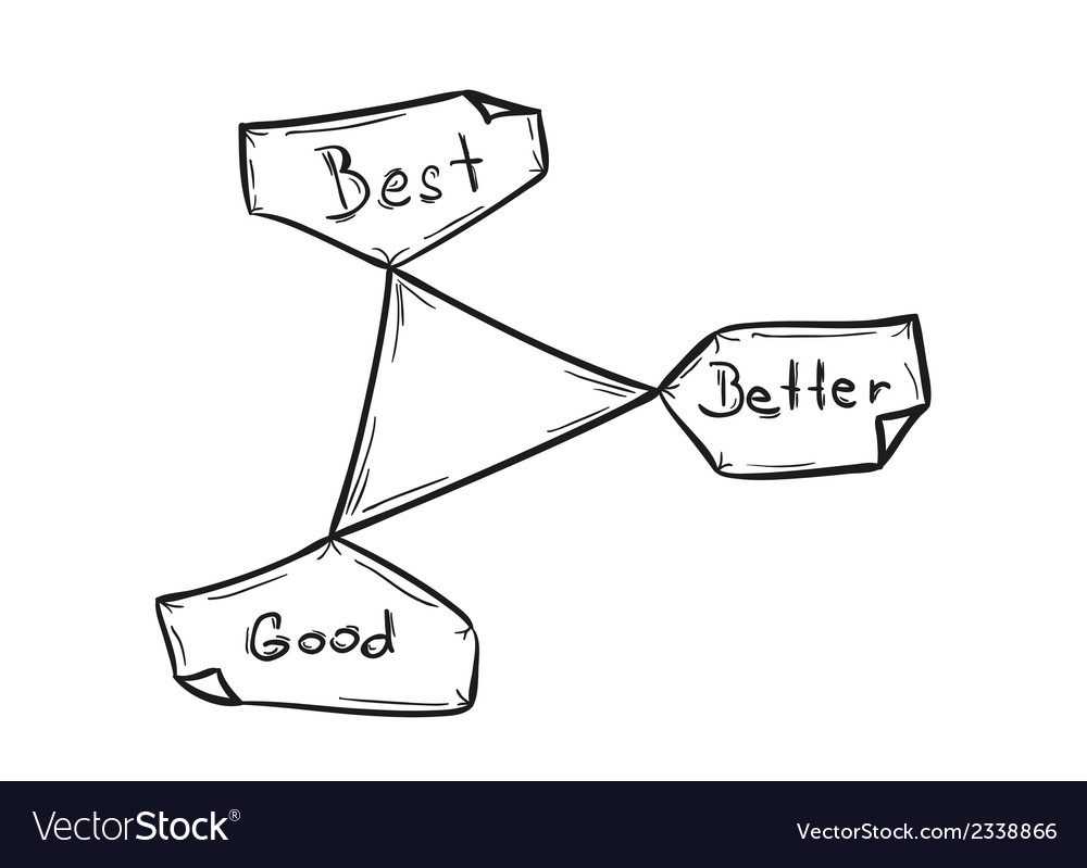 Good better best vector | Price: 1 Credit (USD $1)