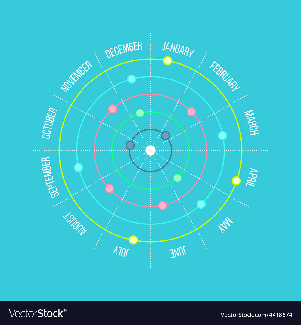 Circle timeline template infographic with months vector | Price: 1 Credit (USD $1)