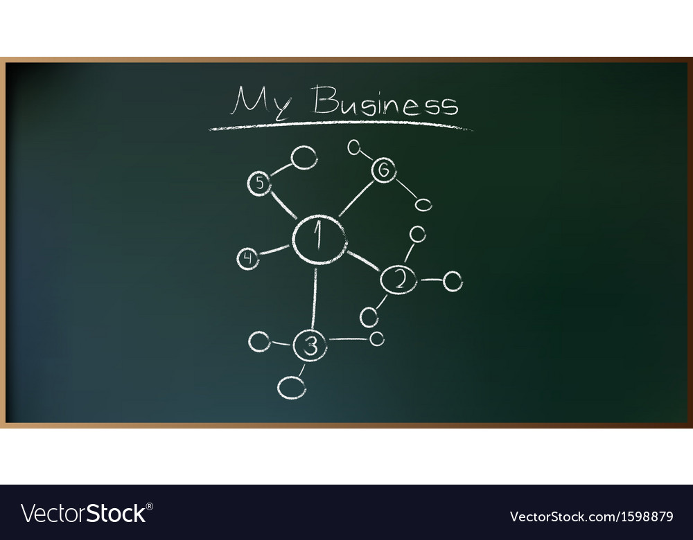 Business plan on schoolboard in vector | Price: 1 Credit (USD $1)