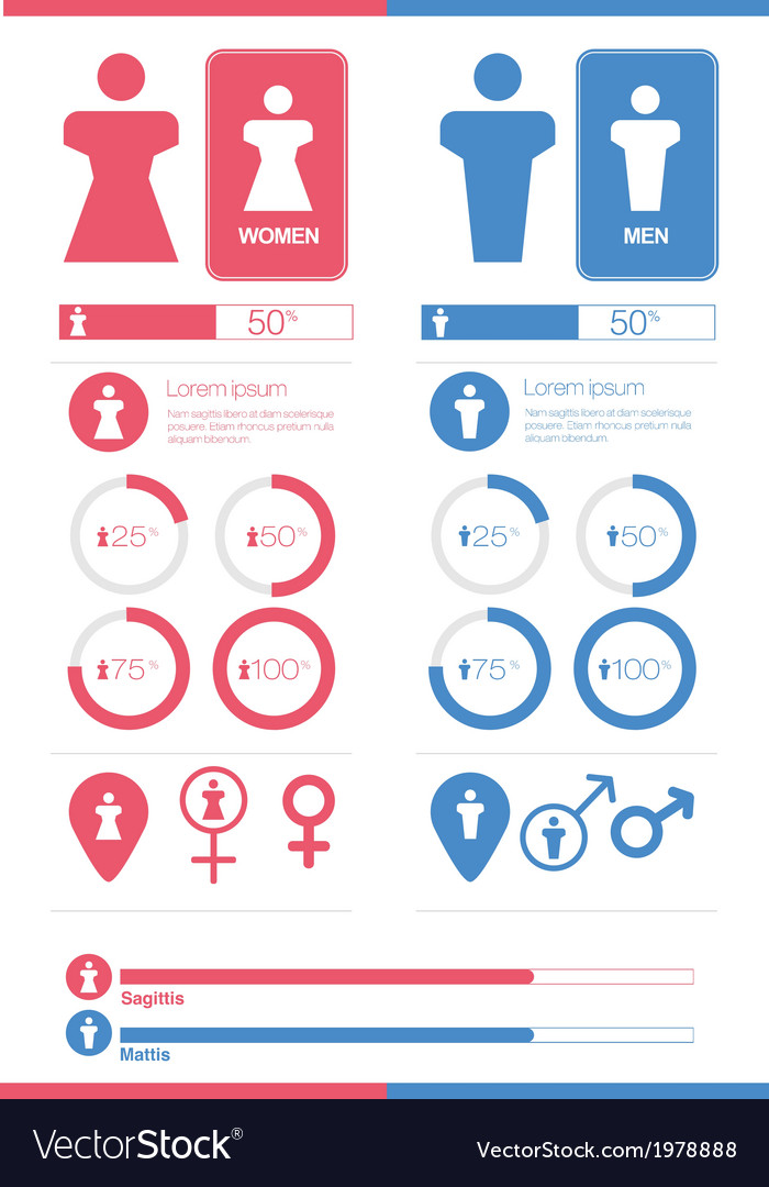 Male female gender signs set information graphics vector | Price: 1 Credit (USD $1)
