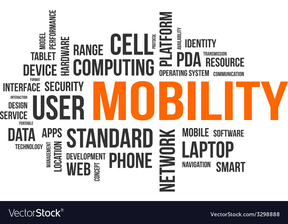 Word cloud mobility vector | Price: 1 Credit (USD $1)
