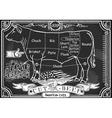 Vintage blackboard of american cut of beef vector