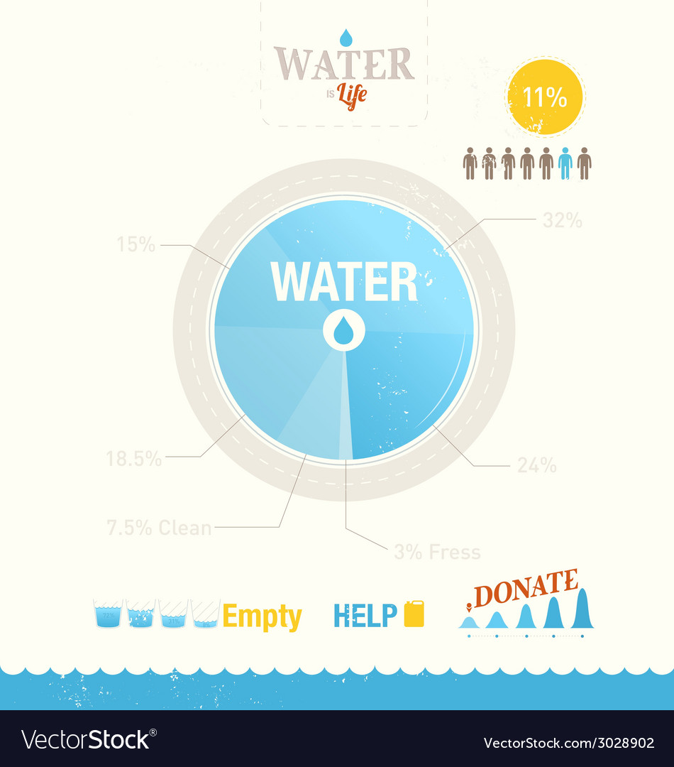 Water is life info graphic vector | Price: 1 Credit (USD $1)