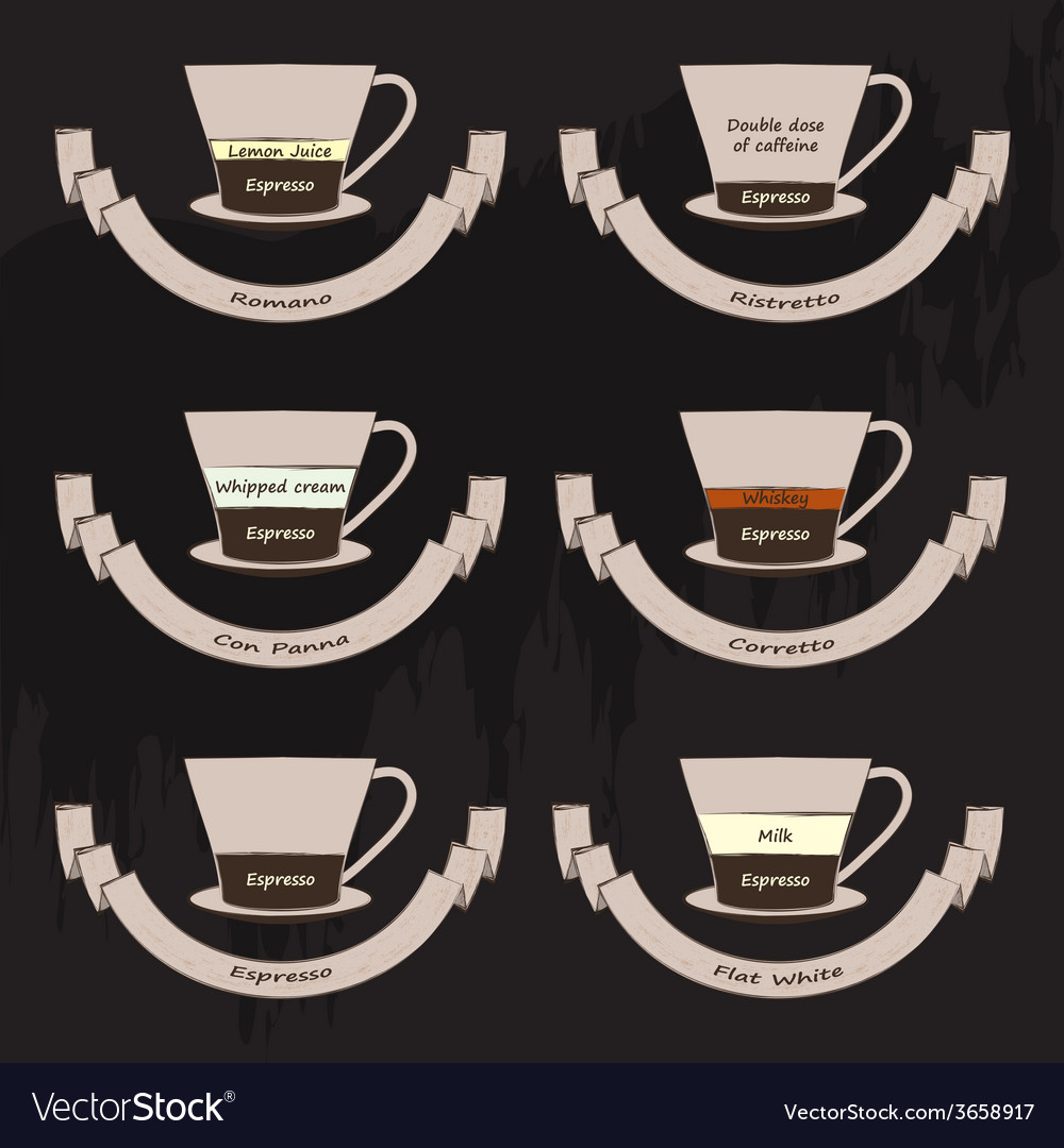 Types of coffee vector | Price: 1 Credit (USD $1)
