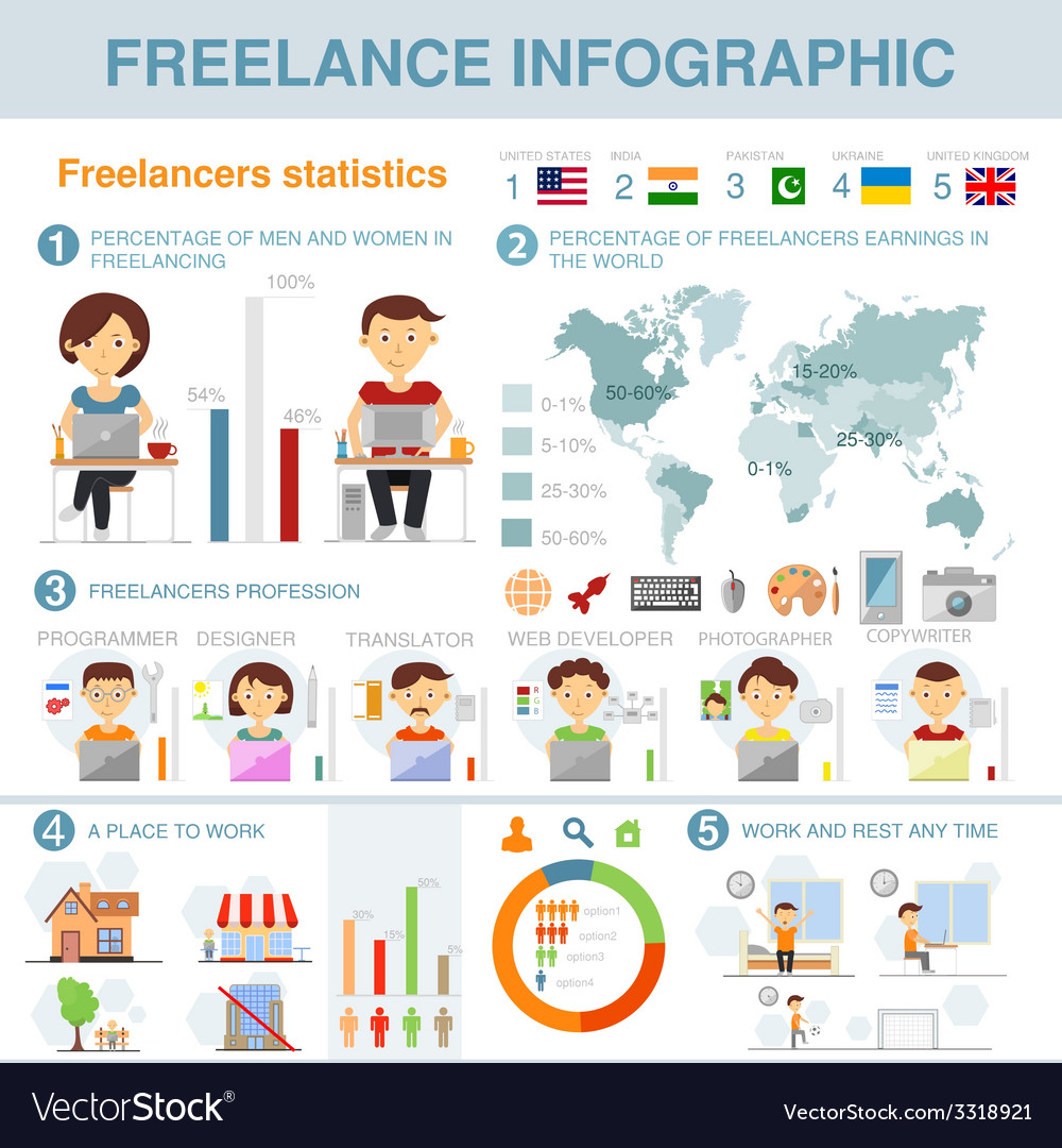 Freelance infographic vector | Price: 3 Credit (USD $3)