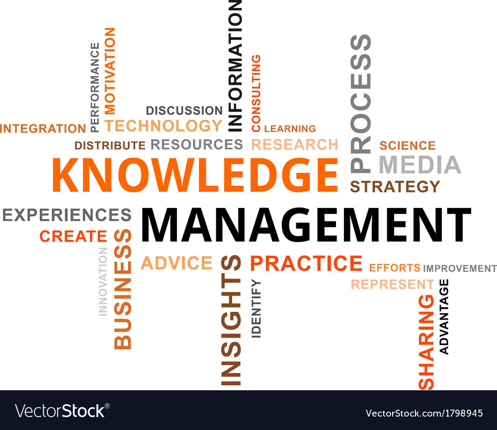 Word cloud knowledge management vector | Price: 1 Credit (USD $1)