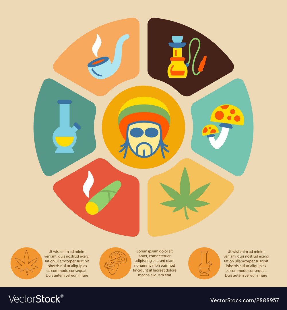 Drugs infographic set vector | Price: 1 Credit (USD $1)