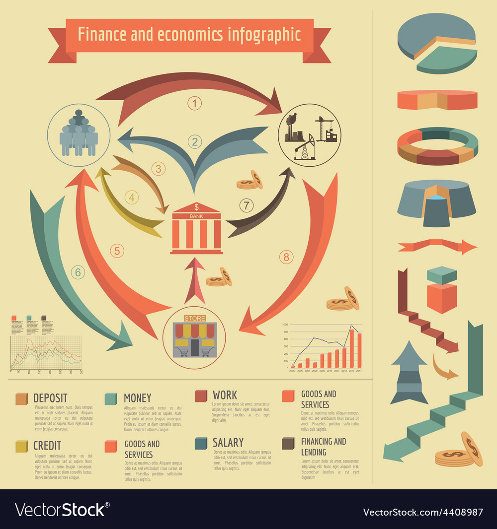 Economics and finance infographic investment vector | Price: 1 Credit (USD $1)