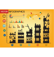 Construction worker silhouette at graphs vector