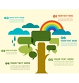 Speech bubble tree with clouds and rainbow vector