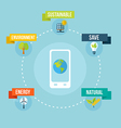 Ecology and mobile phone app flat design concept vector