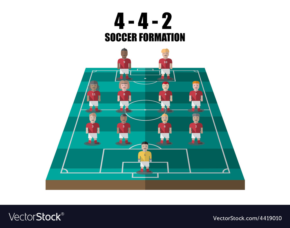Soccer strategy 4 4 2 perspective pitch vector | Price: 1 Credit (USD $1)