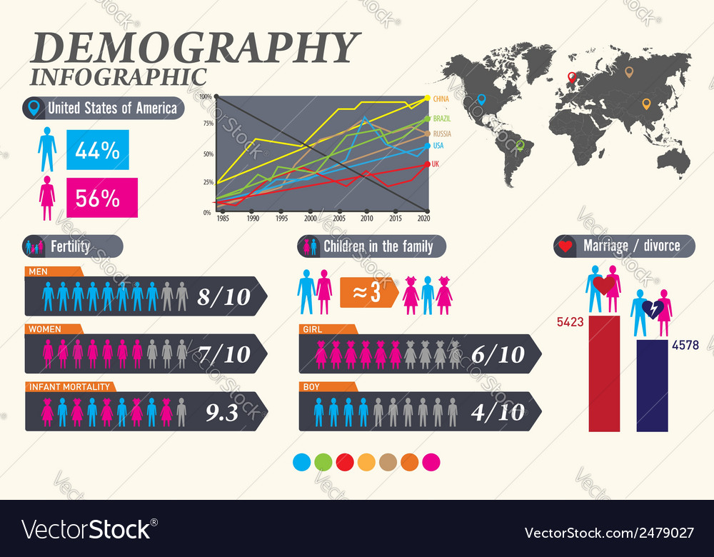 Demographic infographics set element and statistic vector | Price: 1 Credit (USD $1)