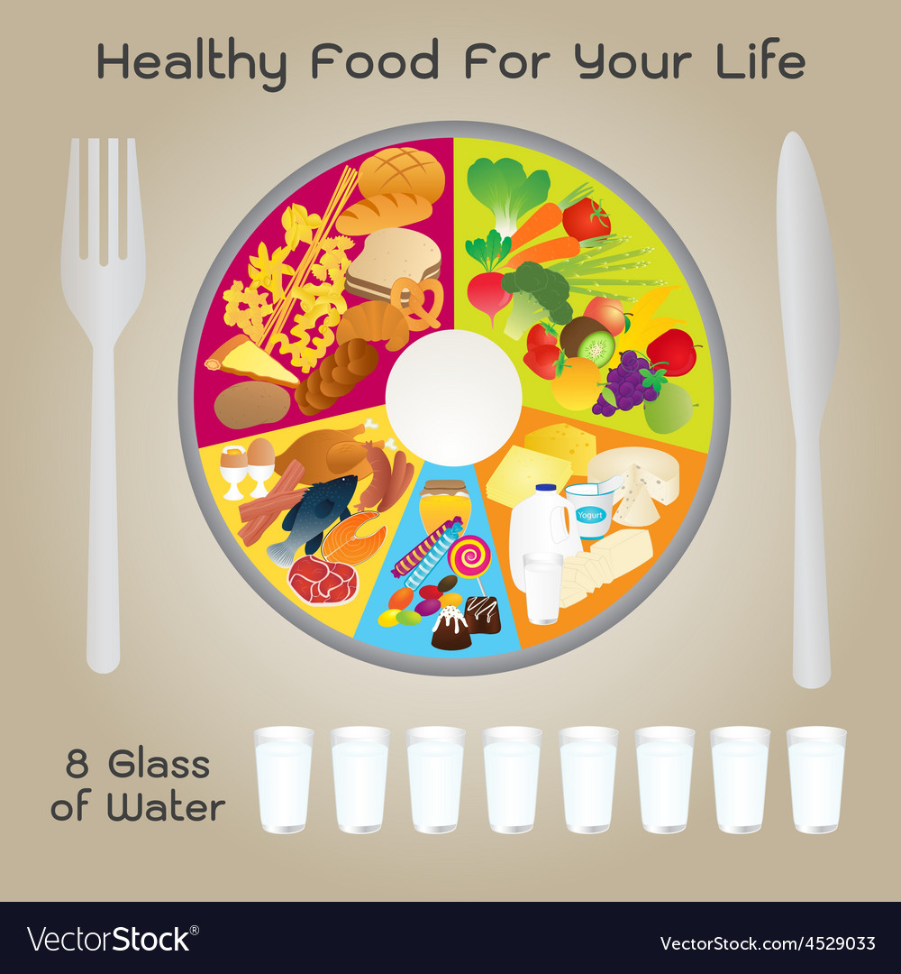 Healthy food for life plate design vector | Price: 1 Credit (USD $1)