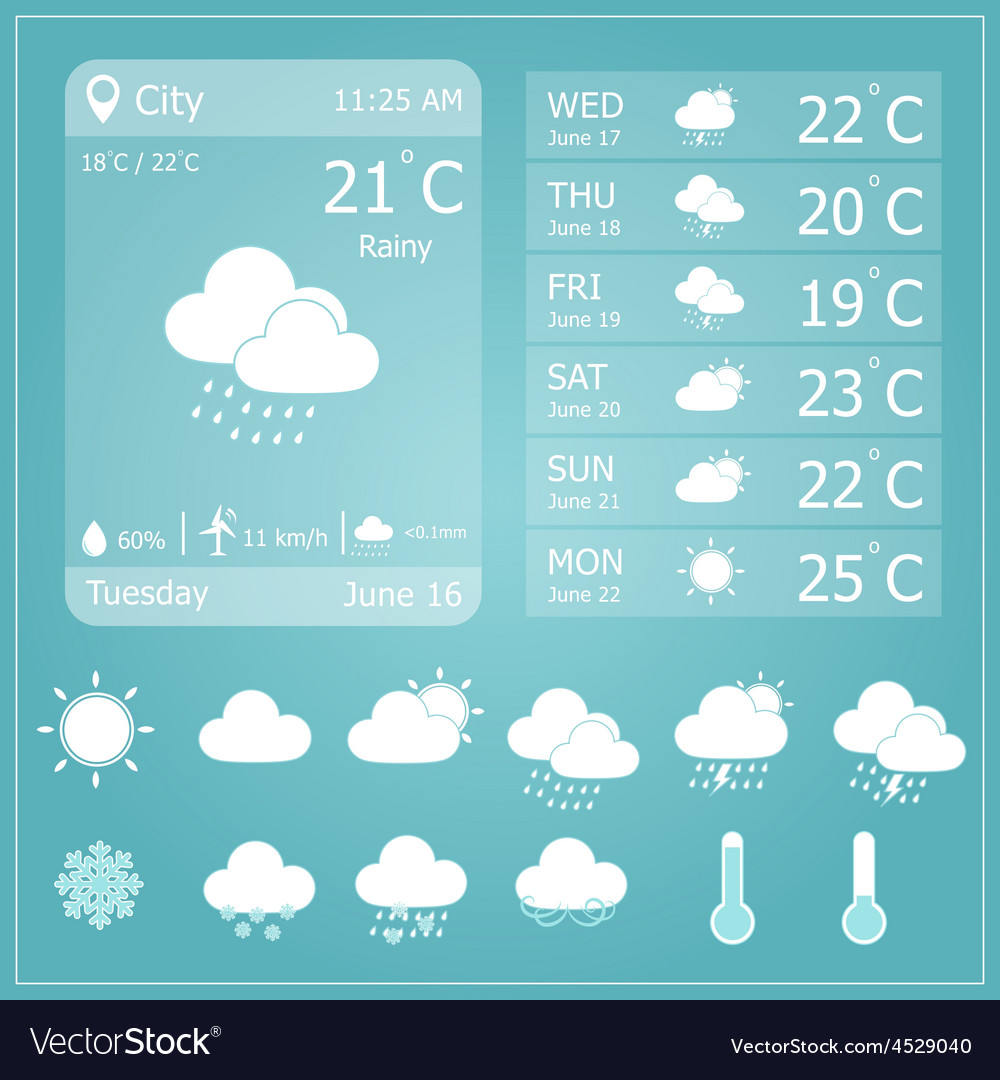 Weather forecast interface template vector | Price: 1 Credit (USD $1)