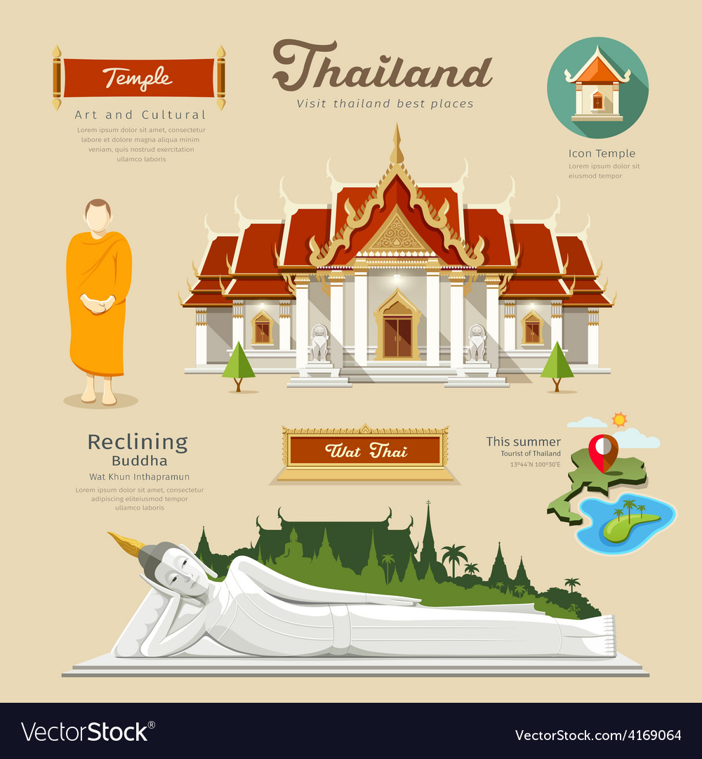 Temple and reclining buddha with monk vector | Price: 3 Credit (USD $3)