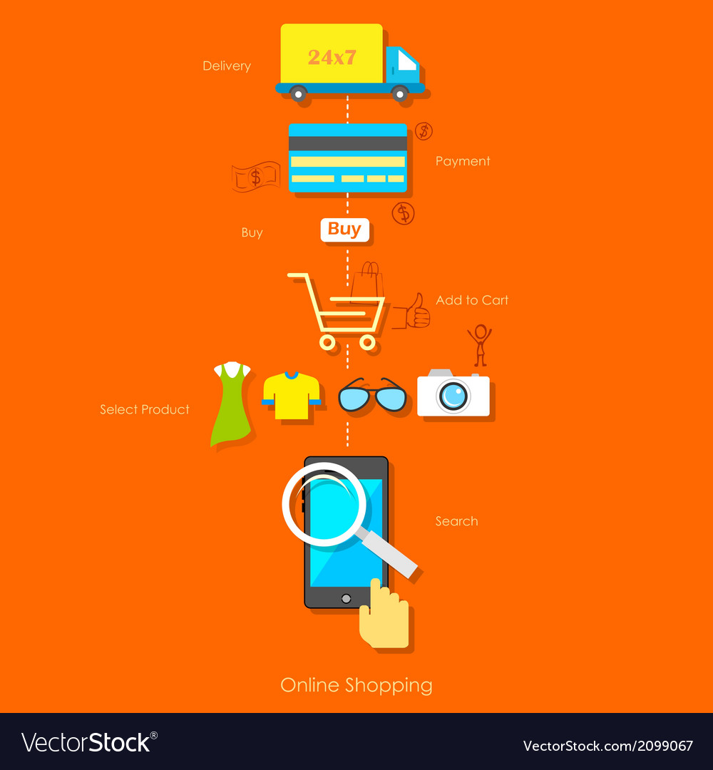 Online shopping pictogram vector | Price: 1 Credit (USD $1)