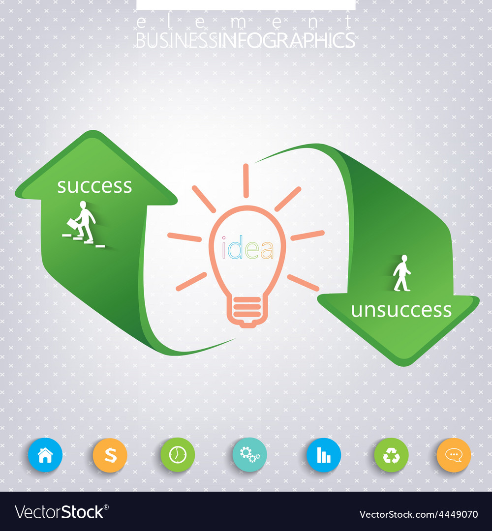Success and unsuccess modern template infographic vector | Price: 1 Credit (USD $1)