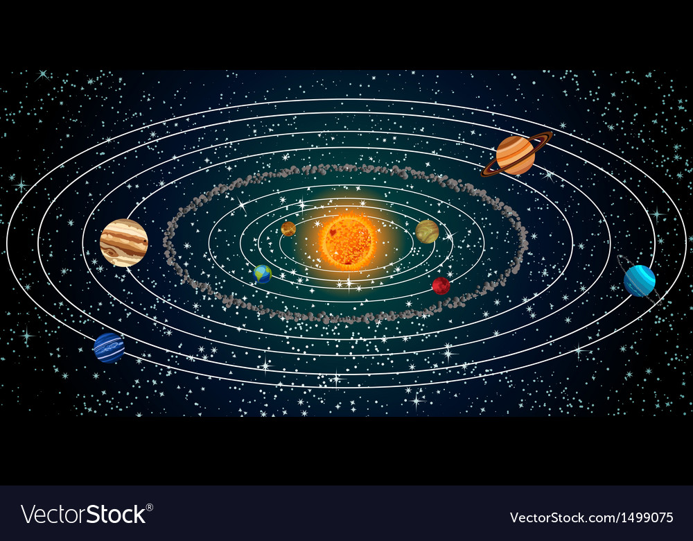 Solar system with sun planets and stars vector | Price: 1 Credit (USD $1)