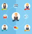 Global business organization flat concept vector