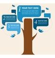 Infographic design speech bubble tree with birds vector