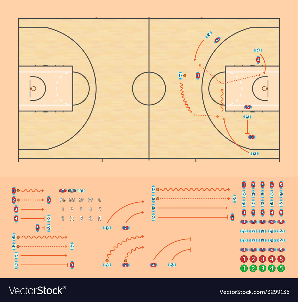 Basketball coaching board vector   Price: 1 Credit (USD $1)