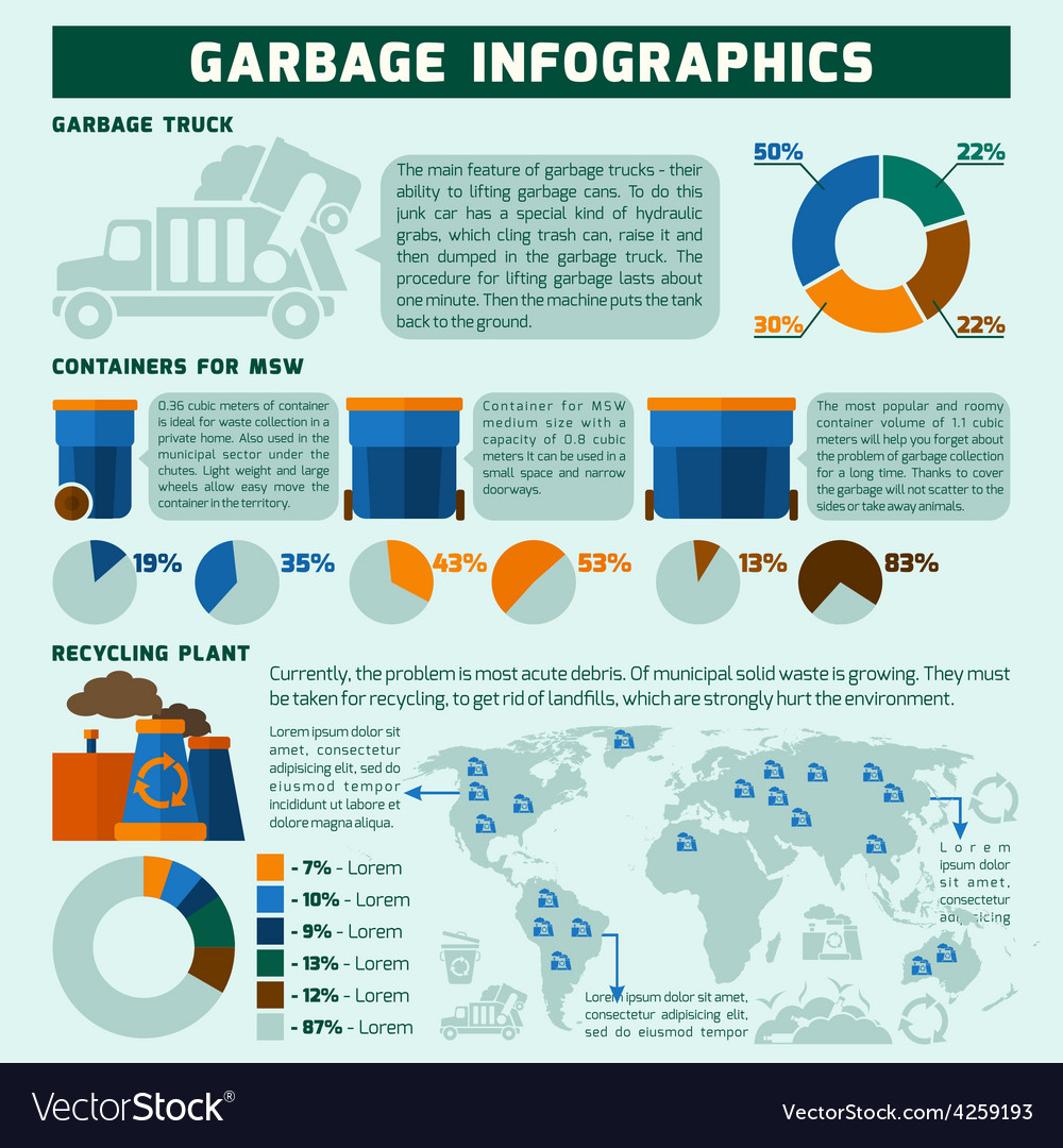Garbage infographics set vector | Price: 1 Credit (USD $1)