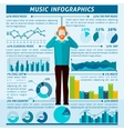 Music listening people infographics vector