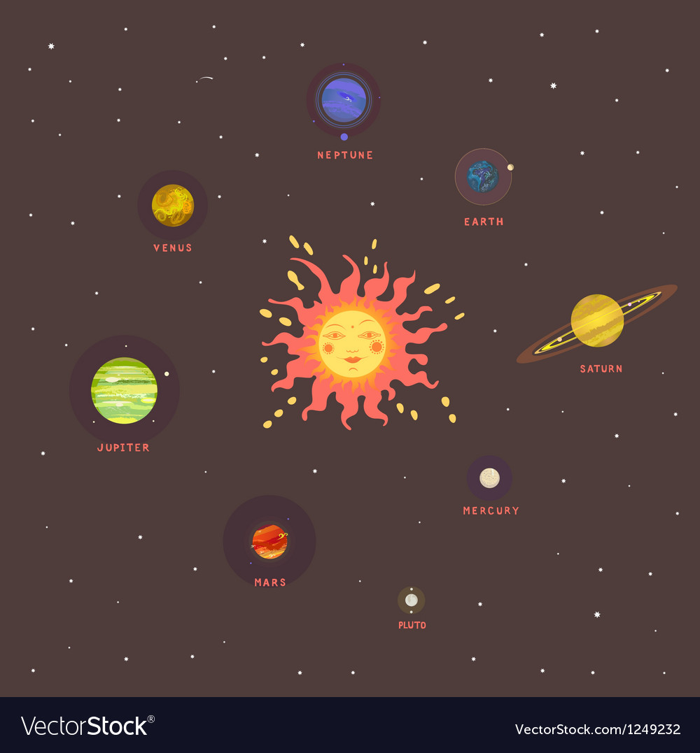 Solar system retro view vector | Price: 1 Credit (USD $1)