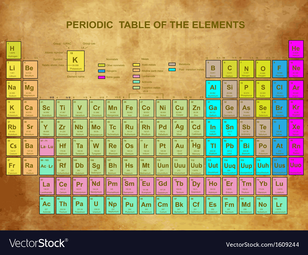 Periodic table of the elements with atomic number vector | Price: 1 Credit (USD $1)