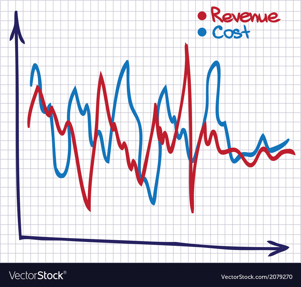 Profit revenue chart vector | Price: 1 Credit (USD $1)