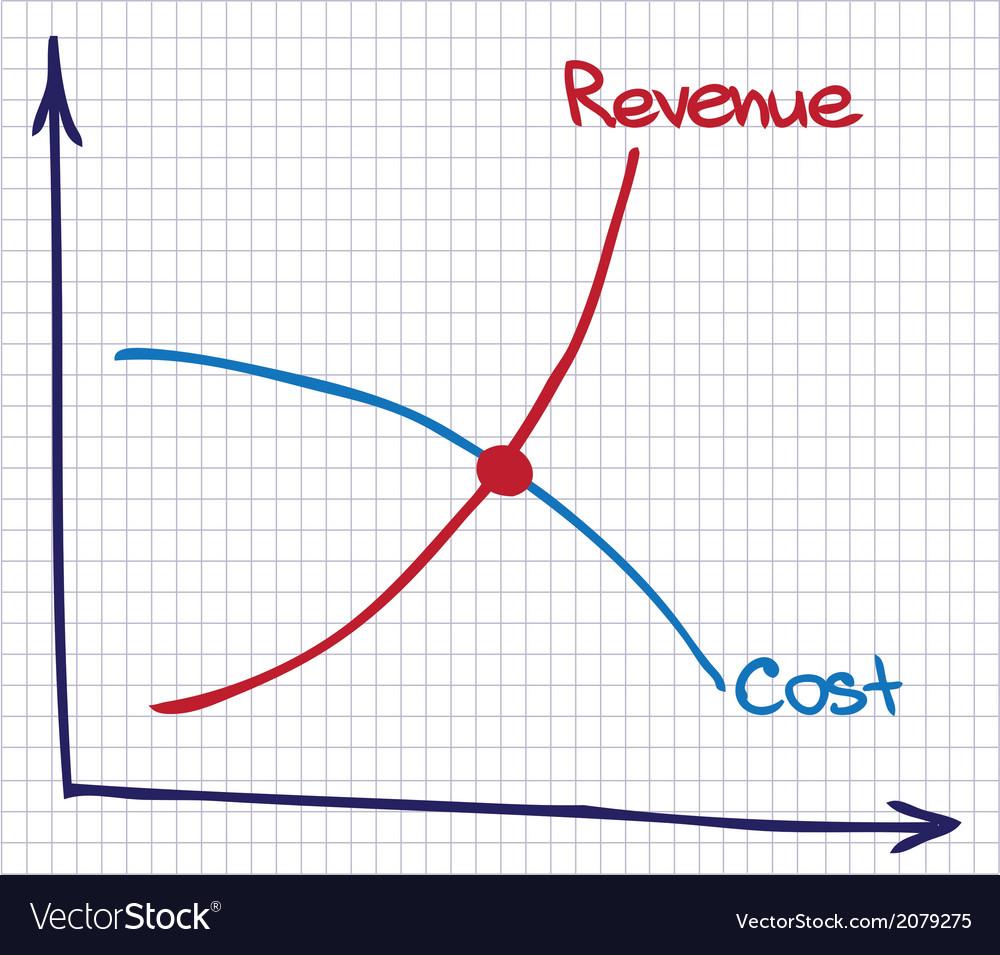 Profit revenue chart vector   Price: 1 Credit (USD $1)