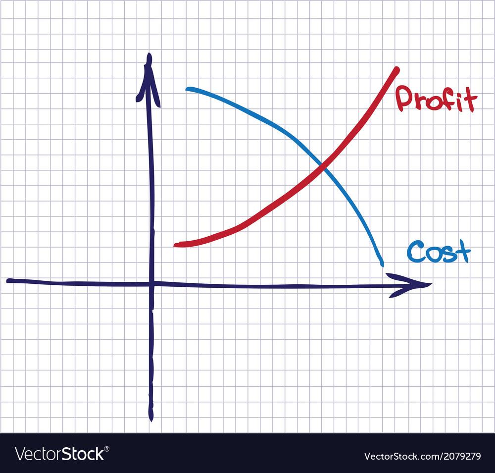 Profit revenue chart vector | Price: 1 Credit (USD $1)