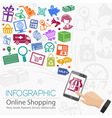 Internet shopping infographic vector