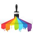 Rainbow brush vector