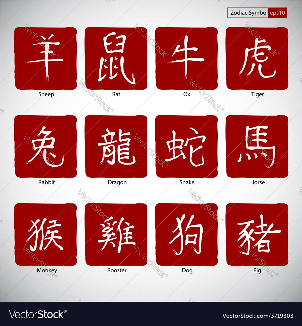 Zodiac symbols calligraphy on red background vector | Price: 1 Credit (USD $1)