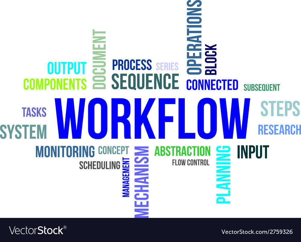 Word cloud workflow vector | Price: 1 Credit (USD $1)