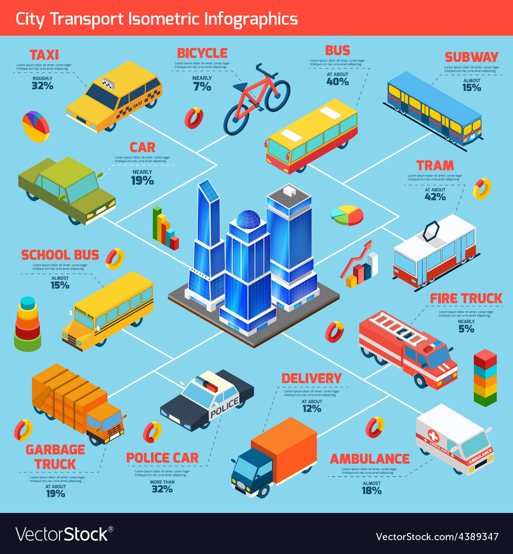 Transport isometric infographics vector | Price: 1 Credit (USD $1)
