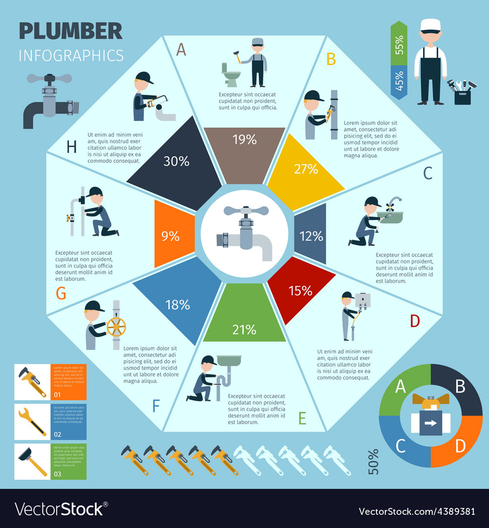 Plumber infographics set vector | Price: 1 Credit (USD $1)