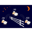 Funny cartoon sheep jumping through the fence vector