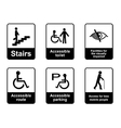 Disabilities discrimination act signs vector