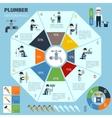 Plumber infographics set vector