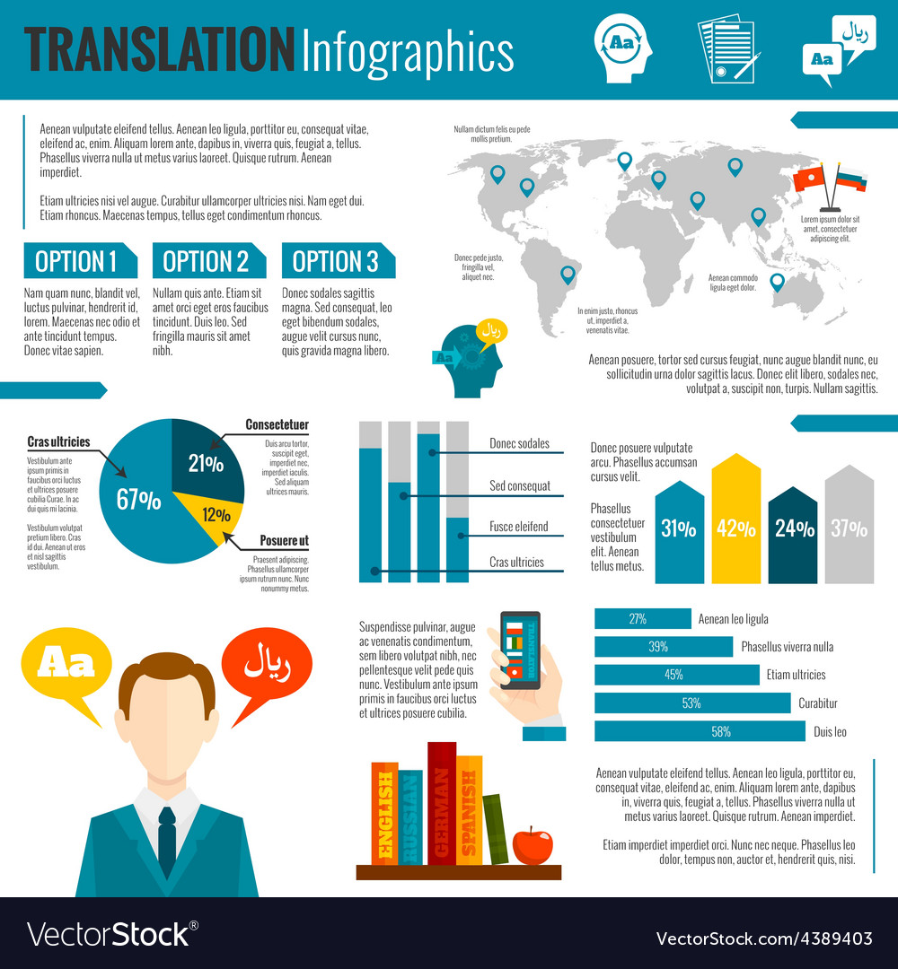 Translation and dictionary infographic report vector | Price: 1 Credit (USD $1)